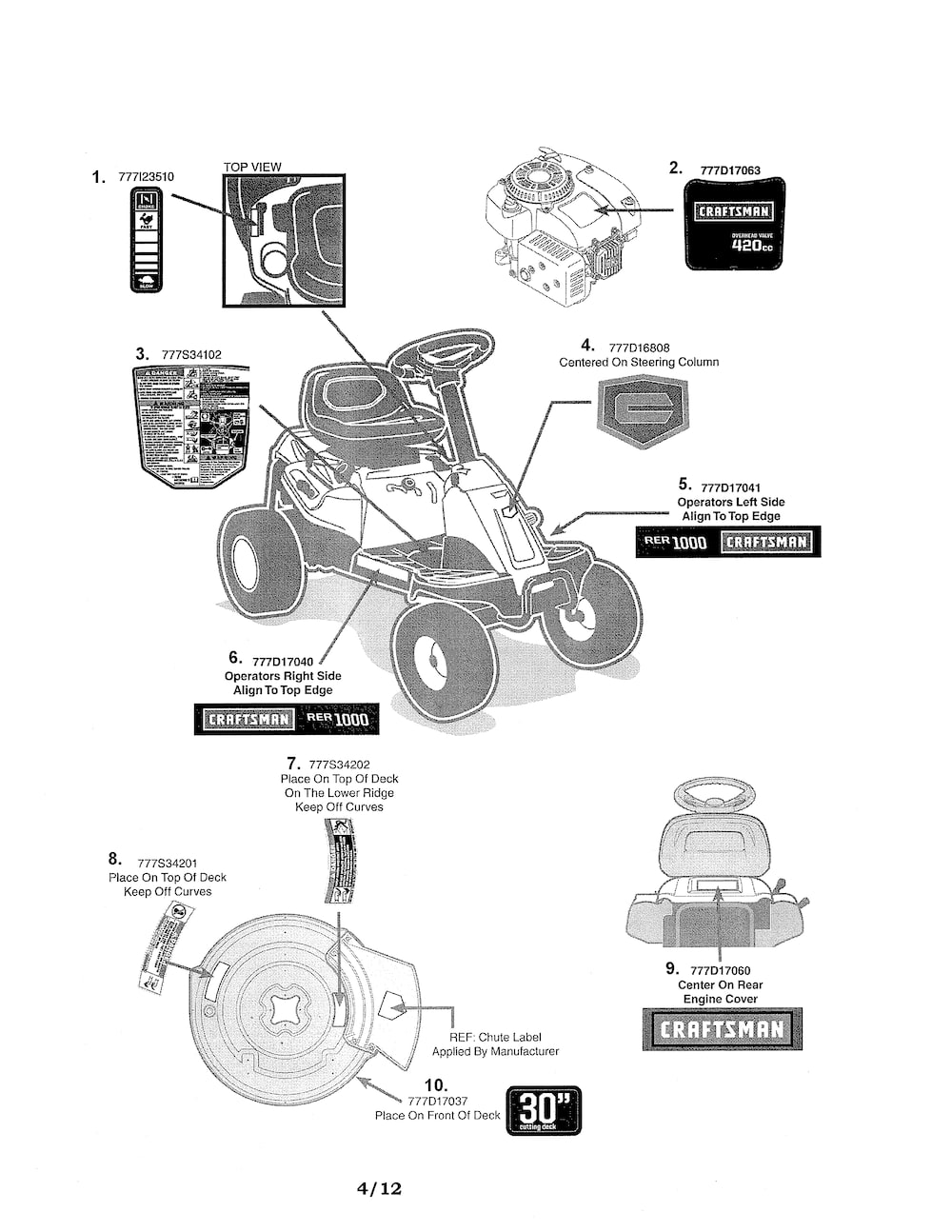 Craftsman 91727528 Lawn Tractor | Craftsman Lawn Tractors
